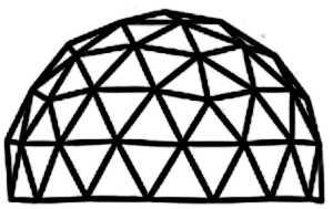 La symbolique du dôme.
